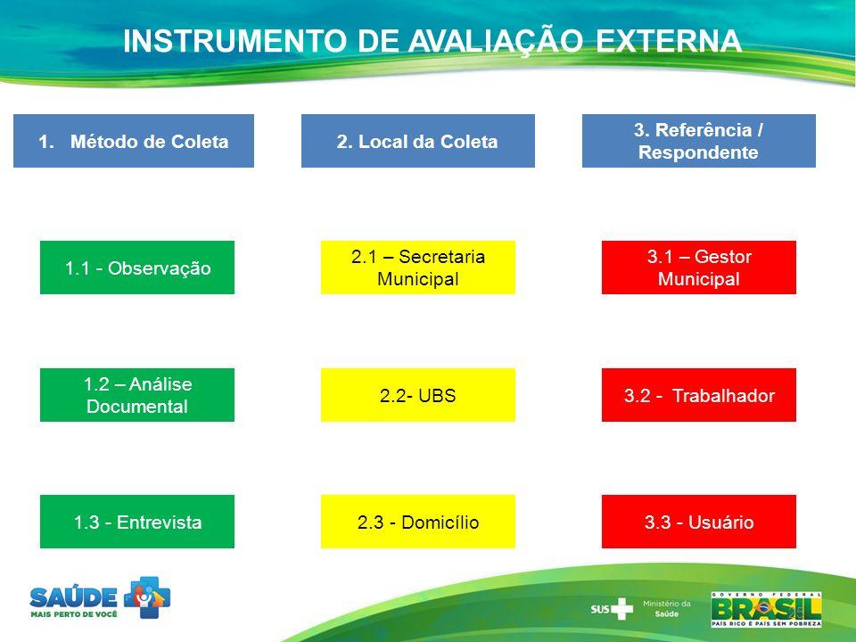 INSTRUMENTO DE AVALIAÇÃO EXTERNA 3. Referência / Respondente