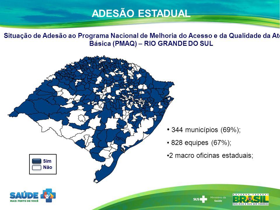 ADESÃO ESTADUAL 344 municípios (69%); 828 equipes (67%);