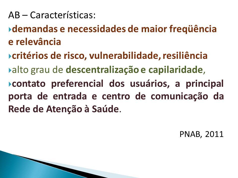 AB – Características: demandas e necessidades de maior freqüência e relevância. critérios de risco, vulnerabilidade, resiliência.