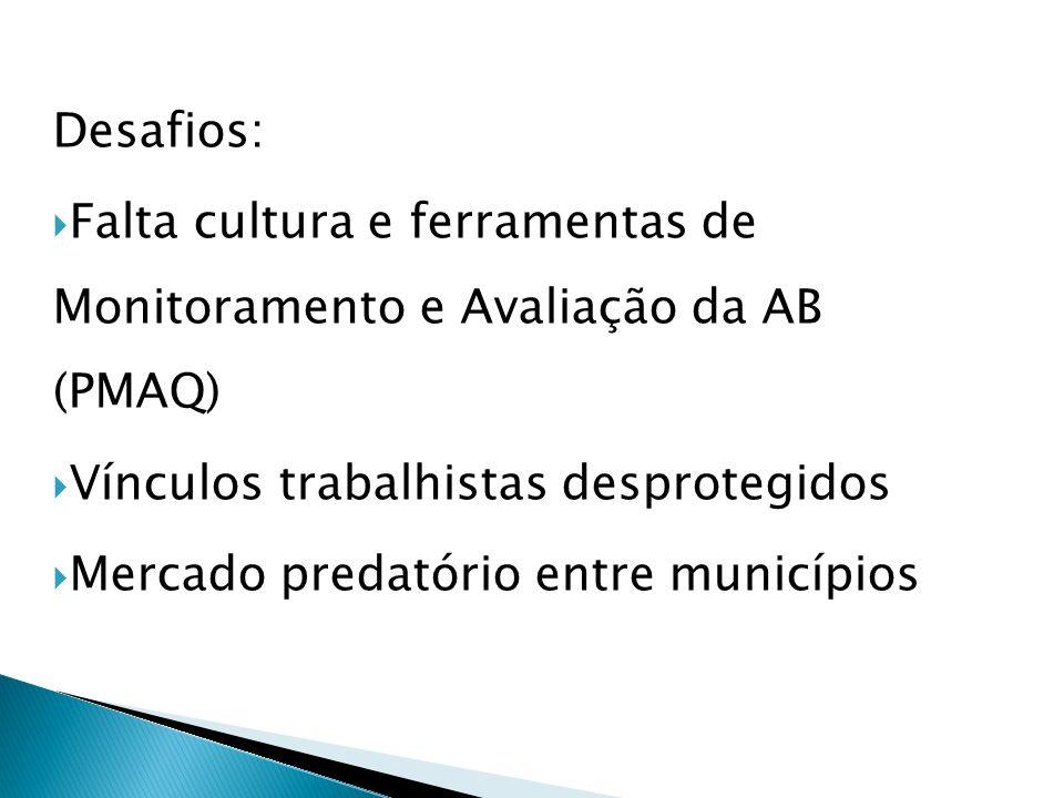 Desafios: Falta cultura e ferramentas de Monitoramento e Avaliação da AB (PMAQ) Vínculos trabalhistas desprotegidos.