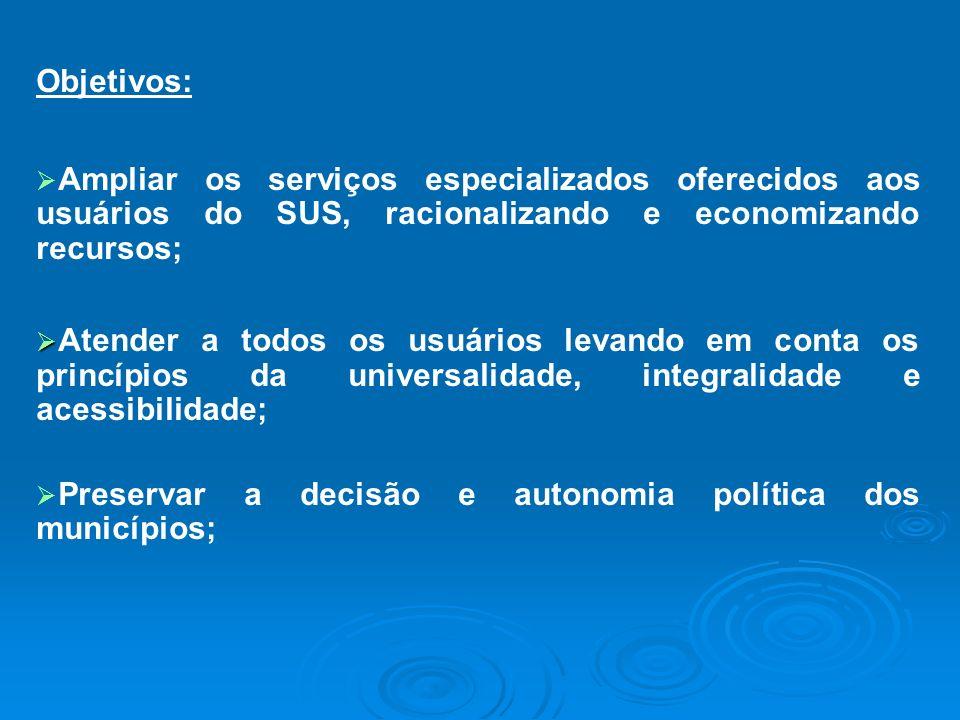 Objetivos: Ampliar os serviços especializados oferecidos aos usuários do SUS, racionalizando e economizando recursos;