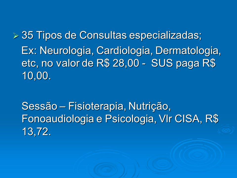 35 Tipos de Consultas especializadas;