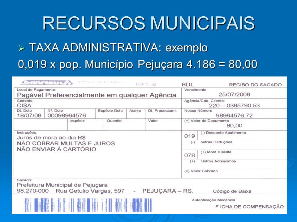 RECURSOS MUNICIPAIS TAXA ADMINISTRATIVA: exemplo