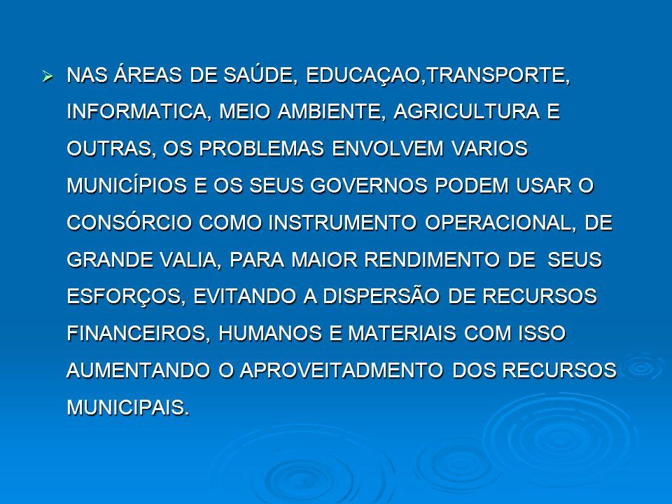 NAS ÁREAS DE SAÚDE, EDUCAÇAO,TRANSPORTE, INFORMATICA, MEIO AMBIENTE, AGRICULTURA E OUTRAS, OS PROBLEMAS ENVOLVEM VARIOS MUNICÍPIOS E OS SEUS GOVERNOS PODEM USAR O CONSÓRCIO COMO INSTRUMENTO OPERACIONAL, DE GRANDE VALIA, PARA MAIOR RENDIMENTO DE SEUS ESFORÇOS, EVITANDO A DISPERSÃO DE RECURSOS FINANCEIROS, HUMANOS E MATERIAIS COM ISSO AUMENTANDO O APROVEITADMENTO DOS RECURSOS MUNICIPAIS.