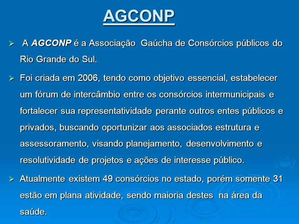 AGCONP A AGCONP é a Associação Gaúcha de Consórcios públicos do Rio Grande do Sul.