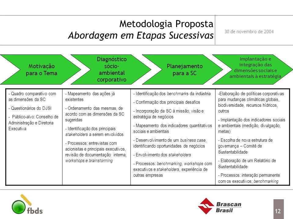 Metodologia Proposta Abordagem em Etapas Sucessivas