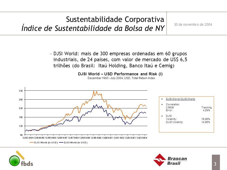 Sustentabilidade Corporativa Índice de Sustentabilidade da Bolsa de NY