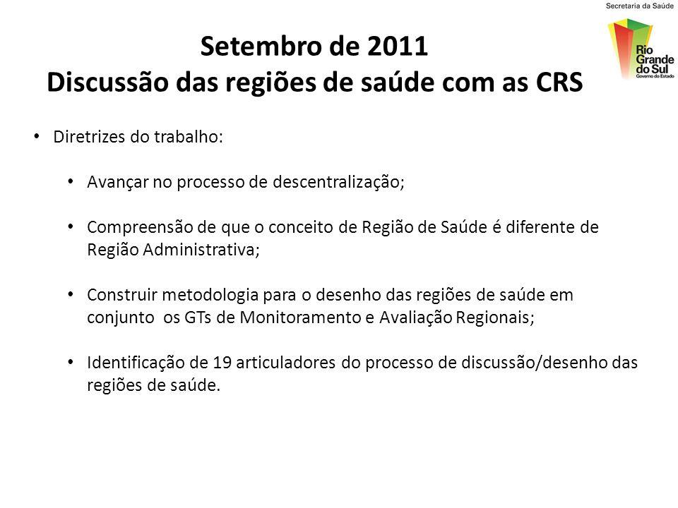 Setembro de 2011 Discussão das regiões de saúde com as CRS
