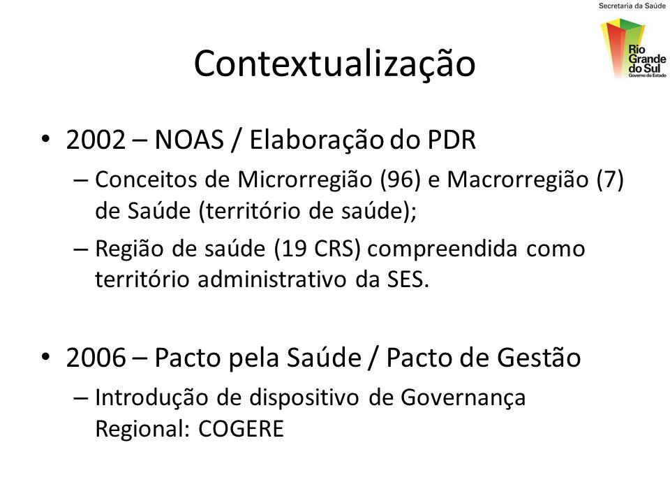 Contextualização 2002 – NOAS / Elaboração do PDR