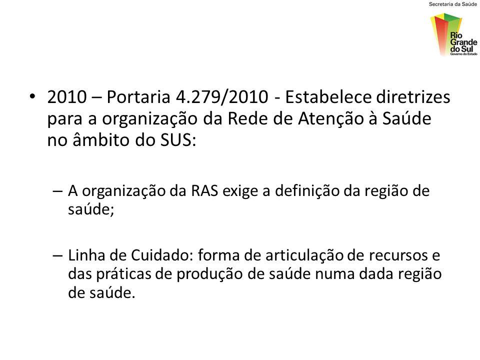 2010 – Portaria 4.279/2010 - Estabelece diretrizes para a organização da Rede de Atenção à Saúde no âmbito do SUS: