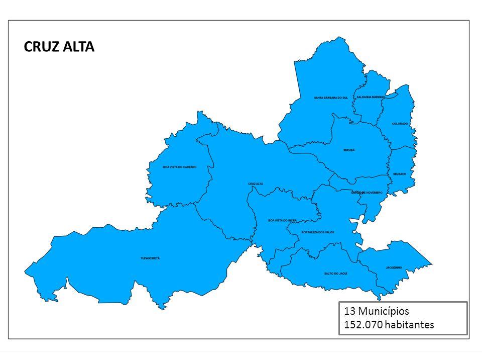 CRUZ ALTA 13 Municípios 152.070 habitantes