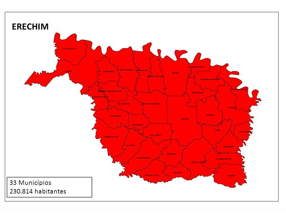 ERECHIM 33 Municípios 230.814 habitantes