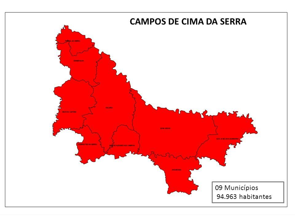 CAMPOS DE CIMA DA SERRA 09 Municípios 94.963 habitantes
