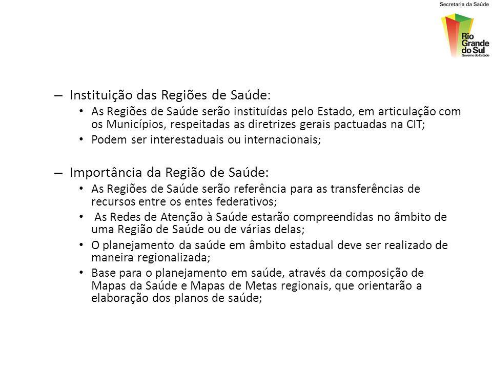 Instituição das Regiões de Saúde:
