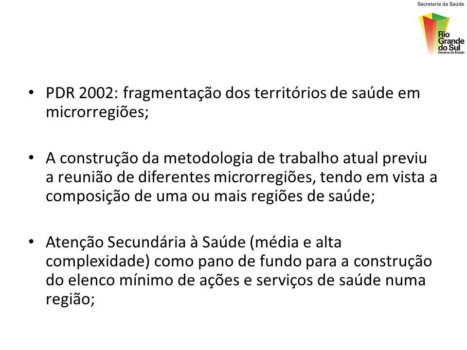PDR 2002: fragmentação dos territórios de saúde em microrregiões;