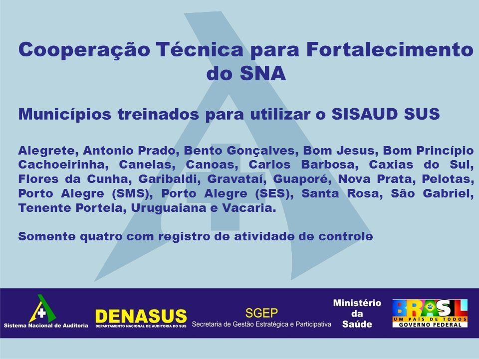 Cooperação Técnica para Fortalecimento do SNA