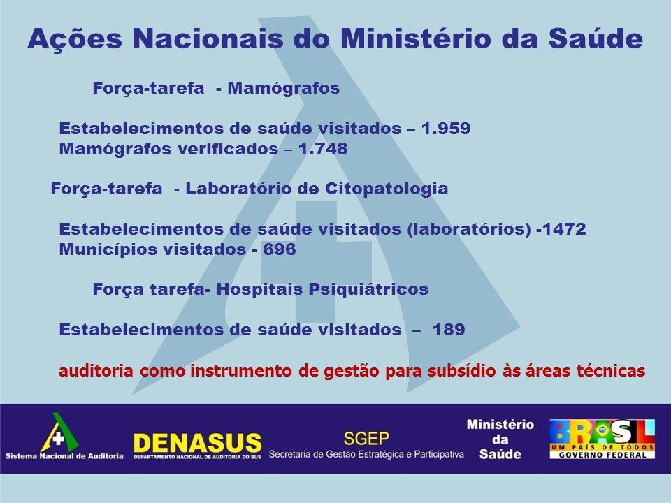 Ações Nacionais do Ministério da Saúde
