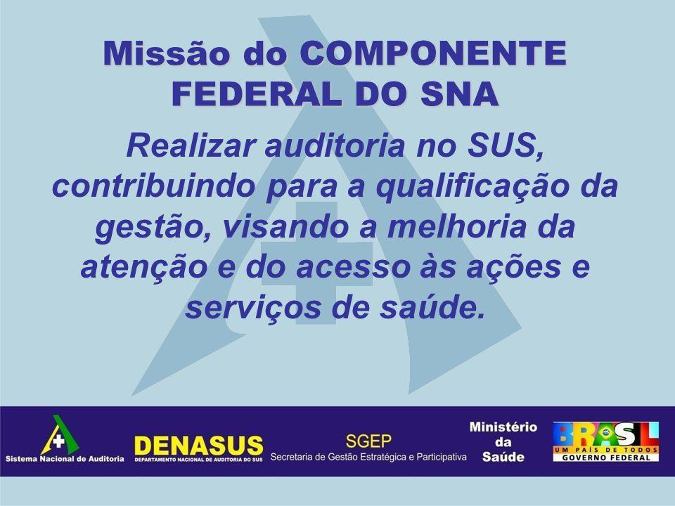 Missão do COMPONENTE FEDERAL DO SNA