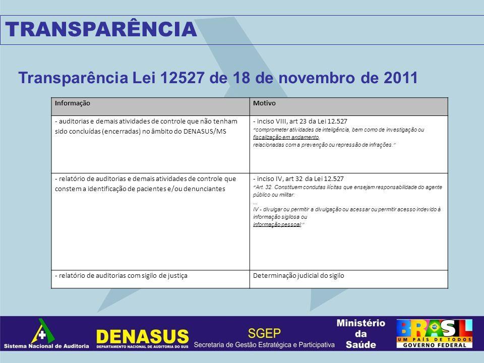 TRANSPARÊNCIA Transparência Lei 12527 de 18 de novembro de 2011