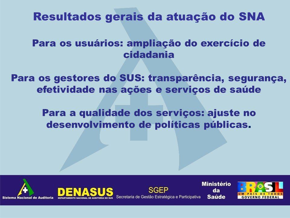 Resultados gerais da atuação do SNA