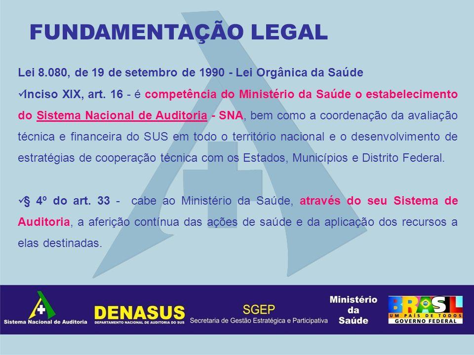 FUNDAMENTAÇÃO LEGAL Lei 8.080, de 19 de setembro de 1990 - Lei Orgânica da Saúde.