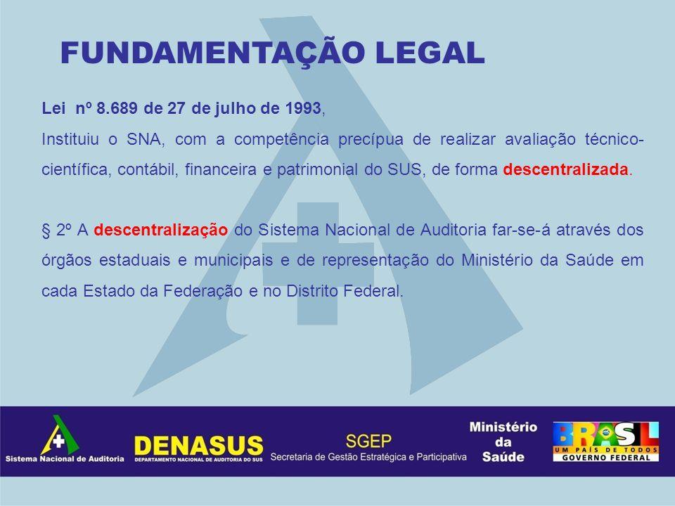 FUNDAMENTAÇÃO LEGAL Lei nº 8.689 de 27 de julho de 1993,