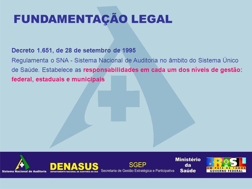 FUNDAMENTAÇÃO LEGAL Decreto 1.651, de 28 de setembro de 1995