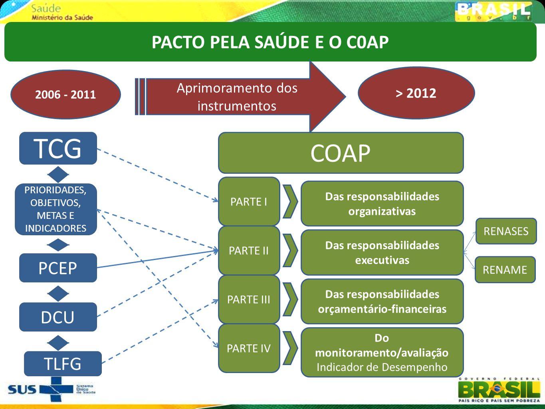 TCG+COAP+PACTO+PELA+SA%C3%9ADE+E+O+C0AP+PCEP+DCU+TLFG.jpg