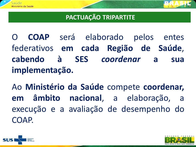 PACTUAÇÃO TRIPARTITE O COAP será elaborado pelos entes federativos em cada Região de Saúde, cabendo à SES coordenar a sua implementação.