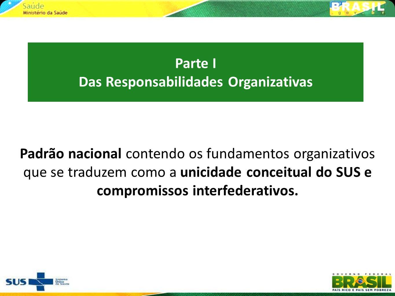 Parte I Das Responsabilidades Organizativas
