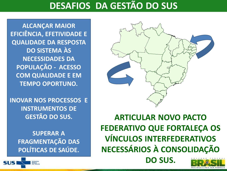 DESAFIOS DA GESTÃO DO SUS