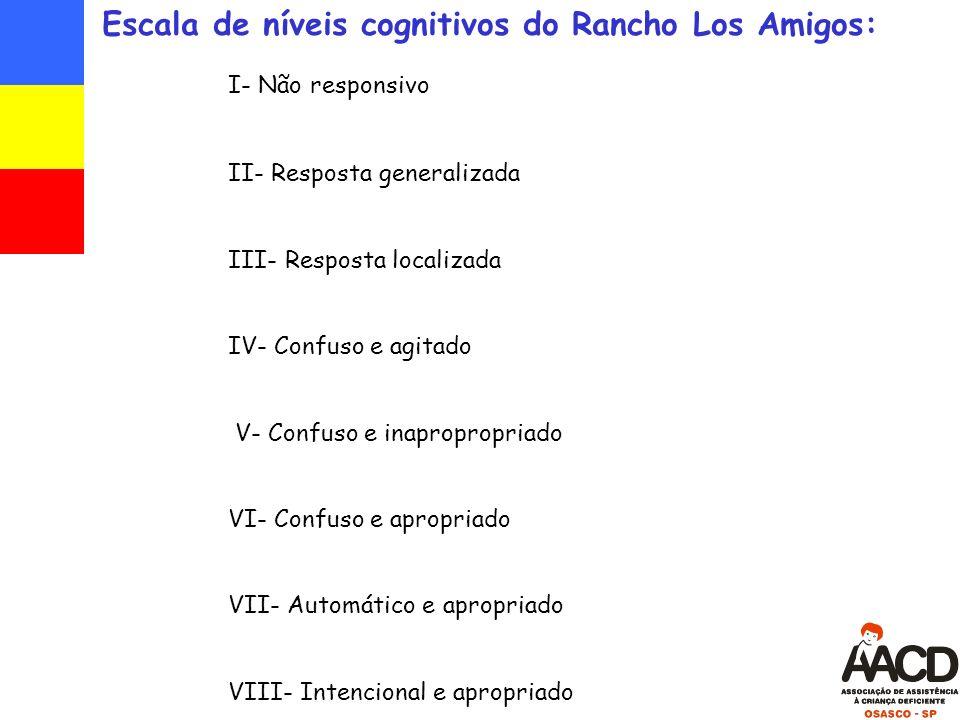Escala de níveis cognitivos do Rancho Los Amigos: I- Não responsivo