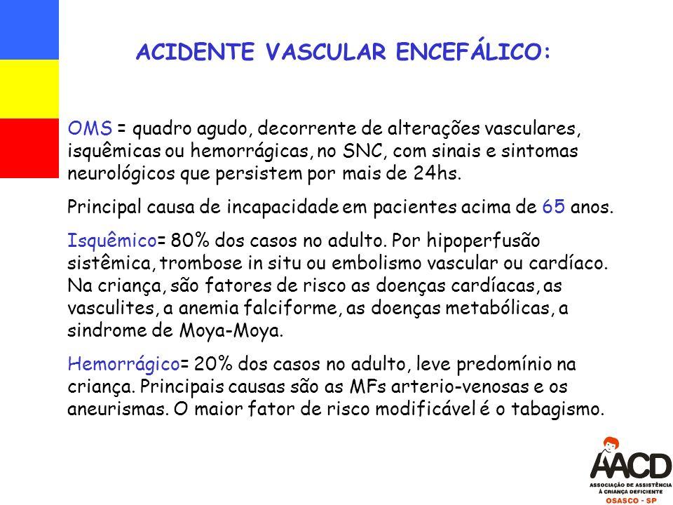 ACIDENTE VASCULAR ENCEFÁLICO: