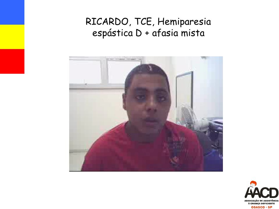 RICARDO, TCE, Hemiparesia espástica D + afasia mista