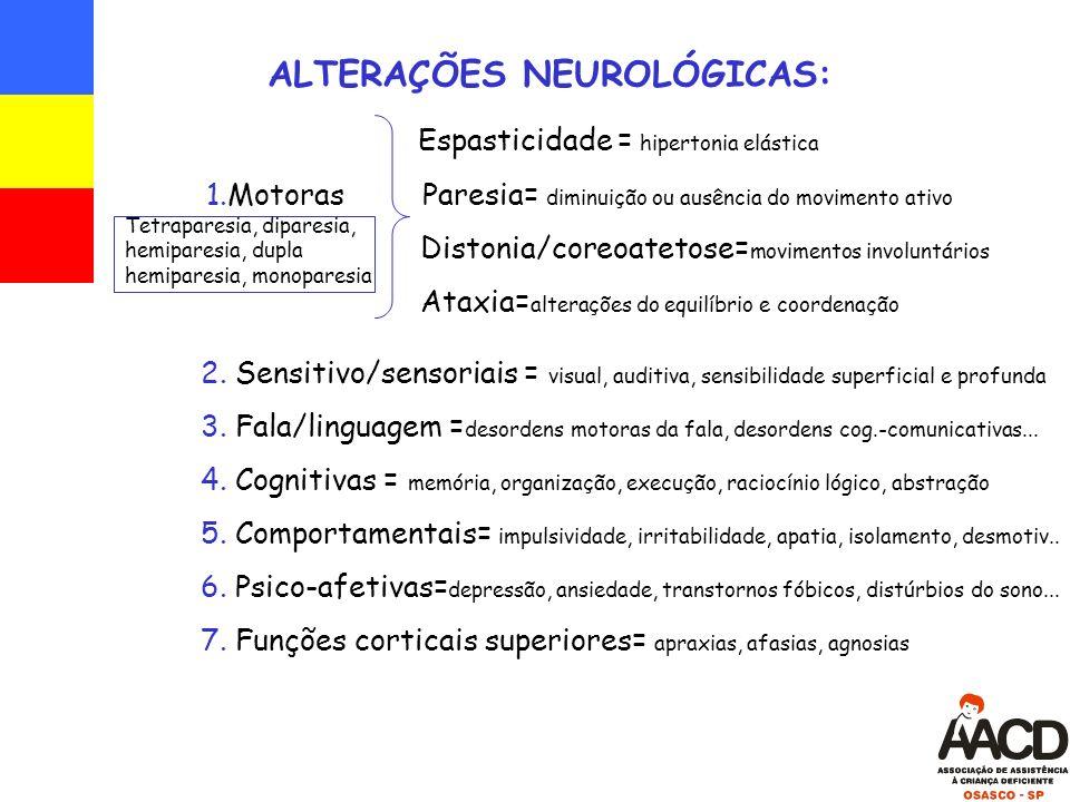 ALTERAÇÕES NEUROLÓGICAS: Espasticidade = hipertonia elástica