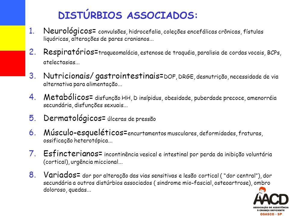 DISTÚRBIOS ASSOCIADOS: