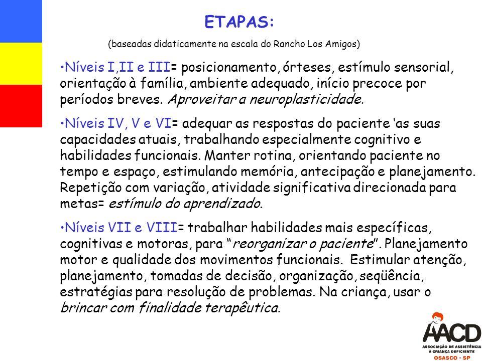 ETAPAS: (baseadas didaticamente na escala do Rancho Los Amigos)
