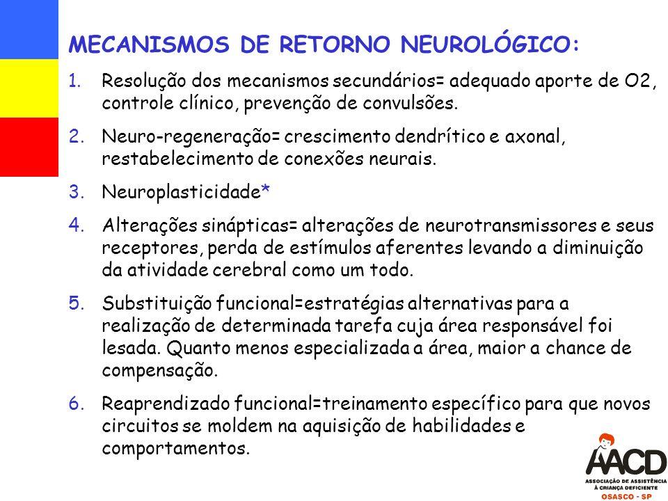 MECANISMOS DE RETORNO NEUROLÓGICO: