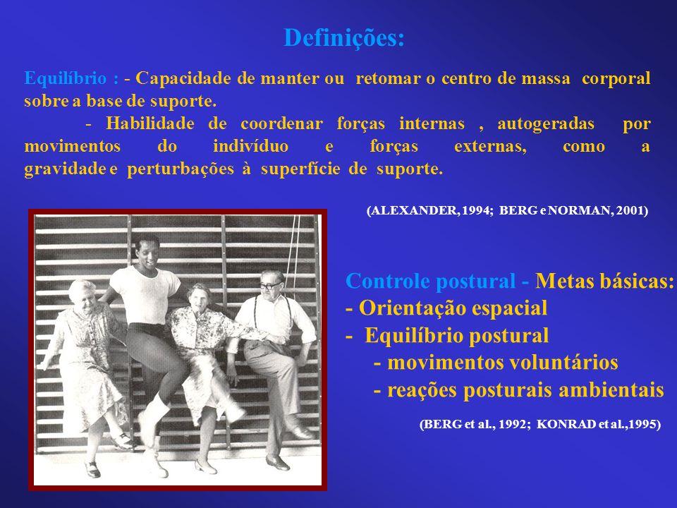 Controle postural - Metas básicas: - Orientação espacial