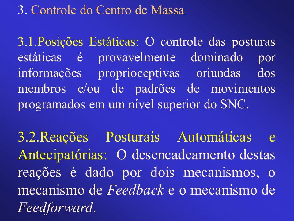 3. Controle do Centro de Massa