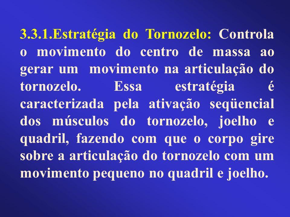 3.3.1.Estratégia do Tornozelo: Controla o movimento do centro de massa ao gerar um movimento na articulação do tornozelo.