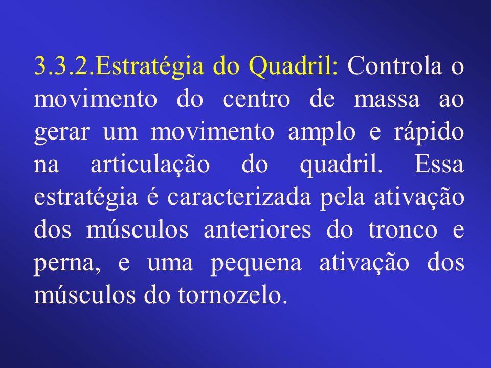 3.3.2.Estratégia do Quadril: Controla o movimento do centro de massa ao gerar um movimento amplo e rápido na articulação do quadril.