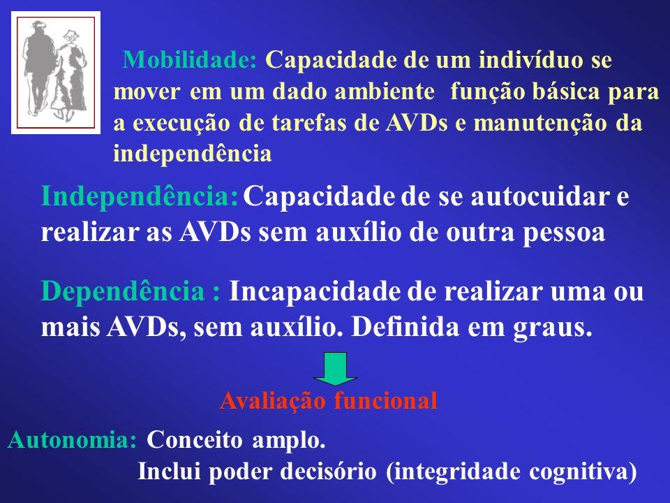 Mobilidade: Capacidade de um indivíduo se mover em um dado ambiente função básica para a execução de tarefas de AVDs e manutenção da independência