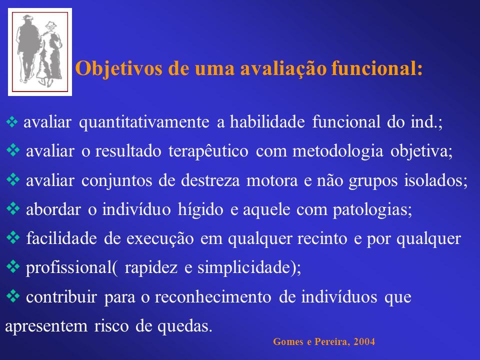 Objetivos de uma avaliação funcional:
