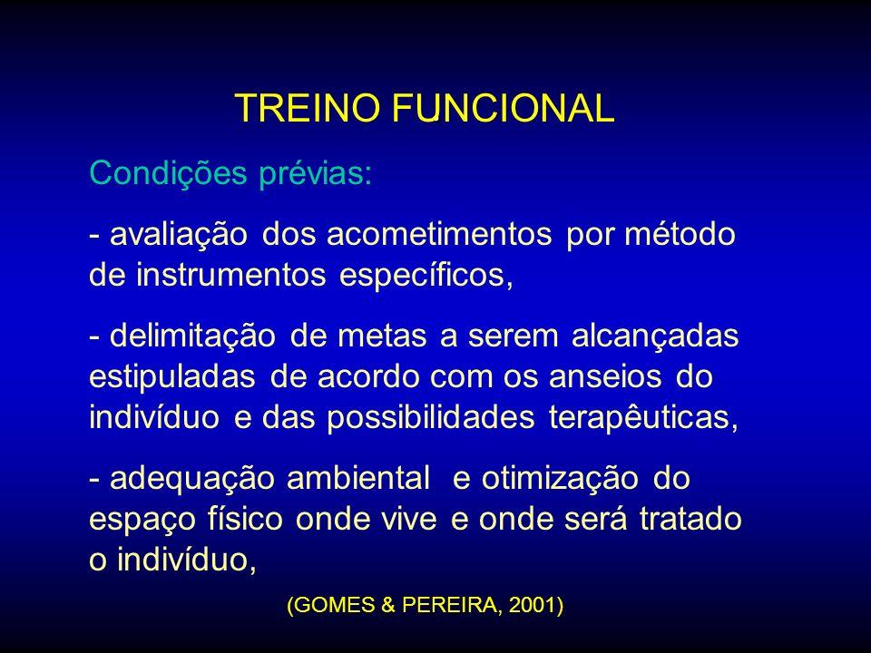 TREINO FUNCIONAL . Condições prévias: