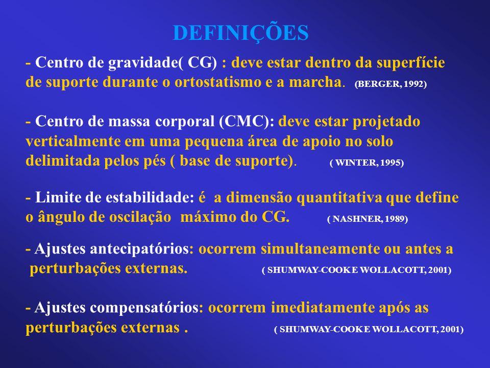 DEFINIÇÕES - Centro de gravidade( CG) : deve estar dentro da superfície de suporte durante o ortostatismo e a marcha. (BERGER, 1992)