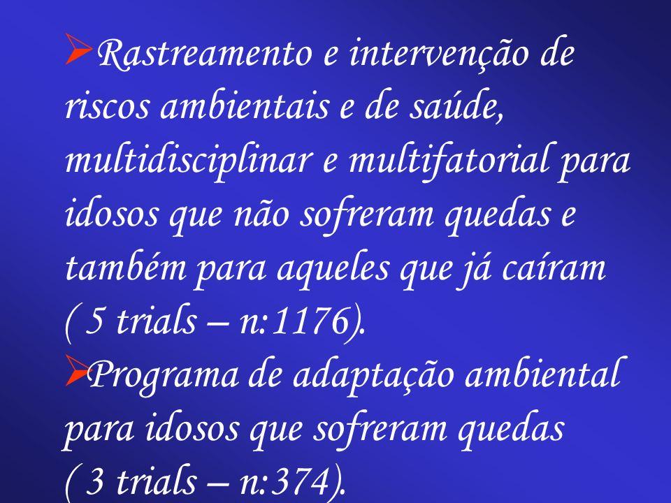 Rastreamento e intervenção de riscos ambientais e de saúde, multidisciplinar e multifatorial para idosos que não sofreram quedas e também para aqueles que já caíram ( 5 trials – n:1176).