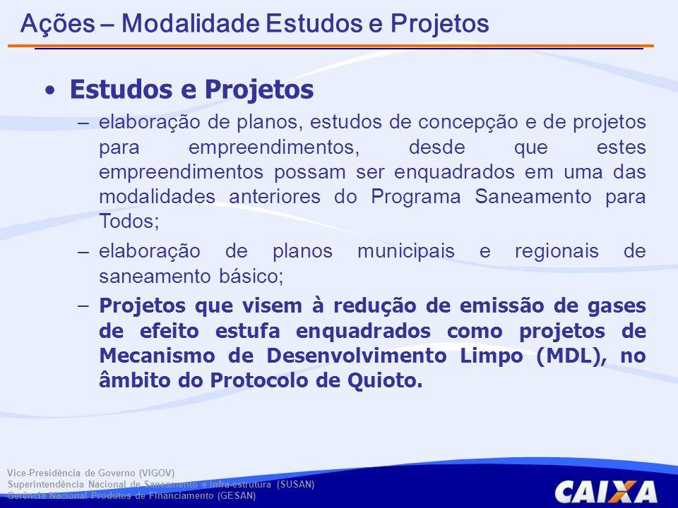 Ações – Modalidade Estudos e Projetos