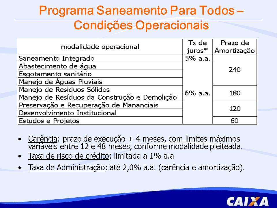 Programa Saneamento Para Todos – Condições Operacionais