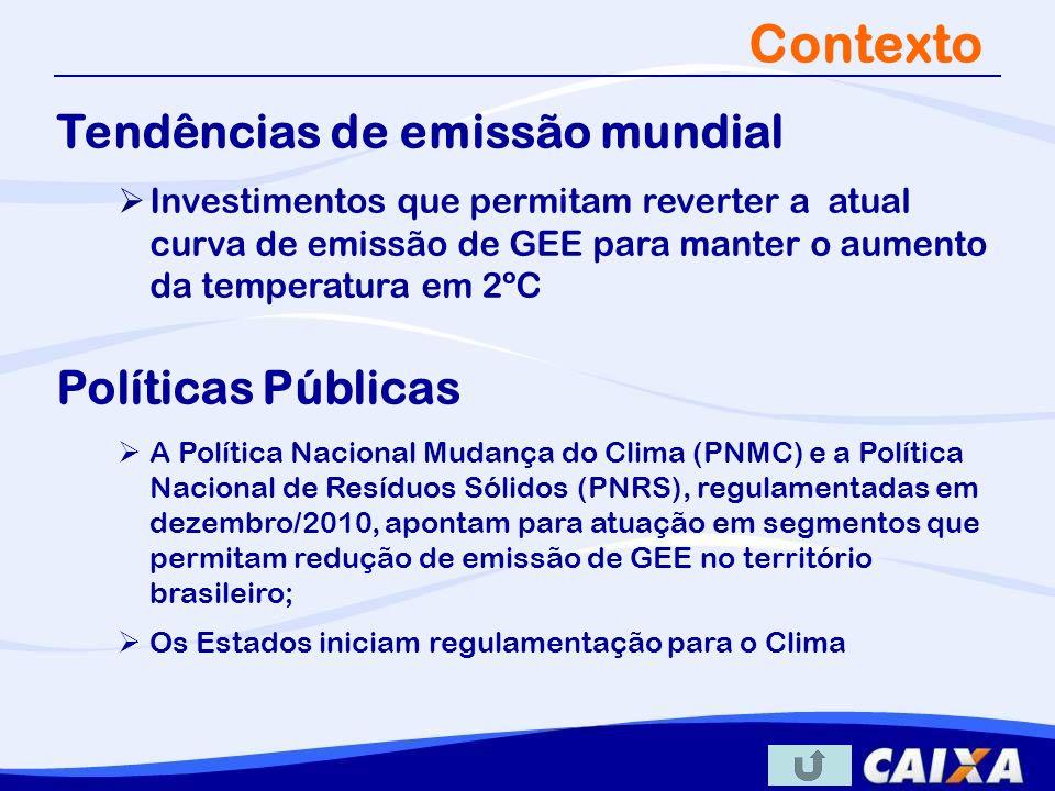 Contexto Tendências de emissão mundial Políticas Públicas